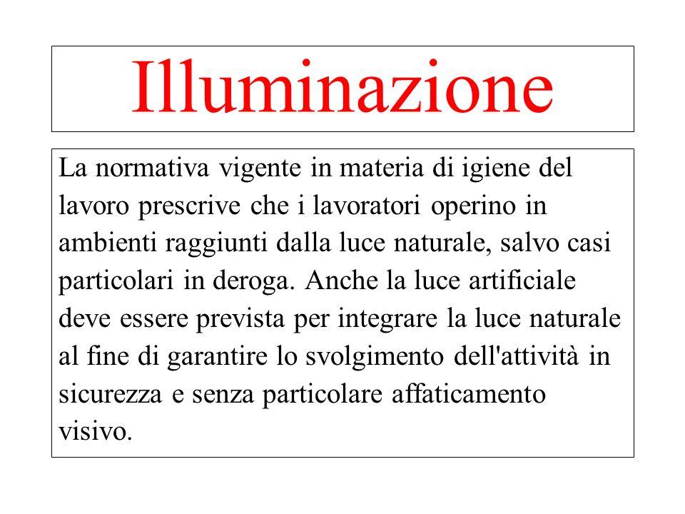 Illuminazione La normativa vigente in materia di igiene del