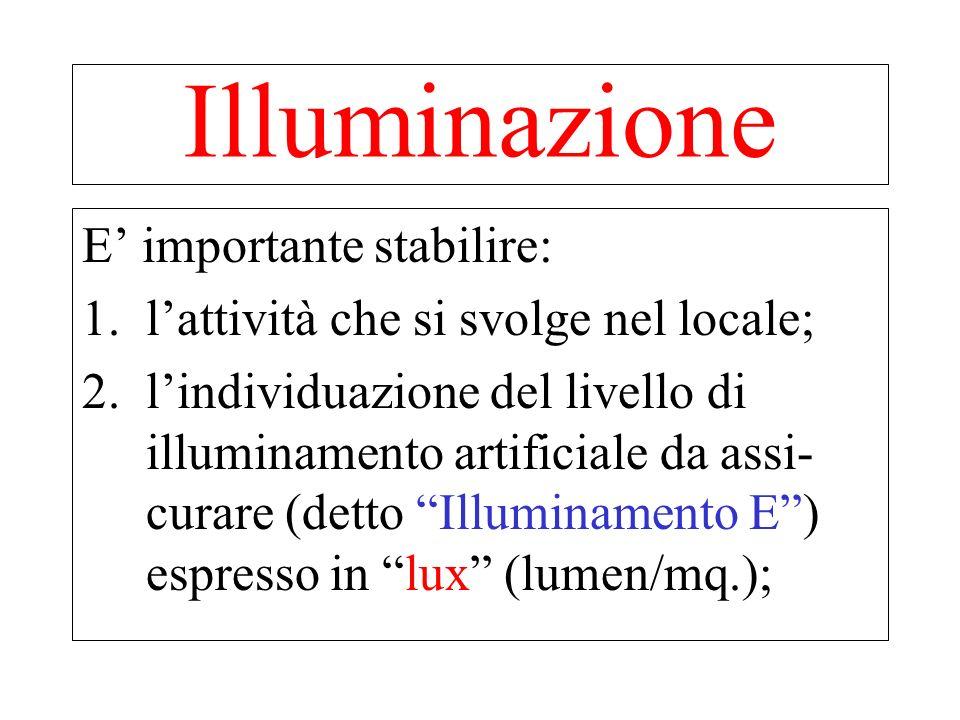 Illuminazione E' importante stabilire: