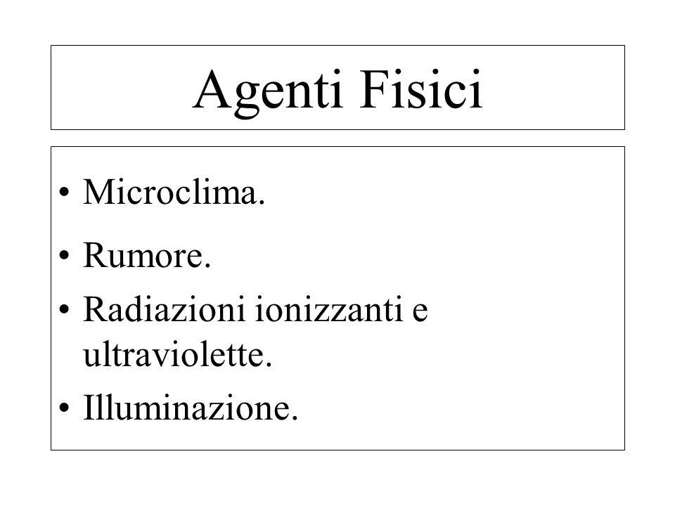 Agenti Fisici Microclima. Rumore.