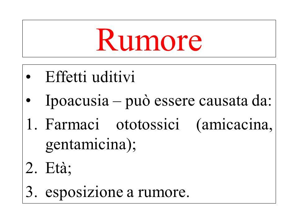 Rumore Effetti uditivi Ipoacusia – può essere causata da:
