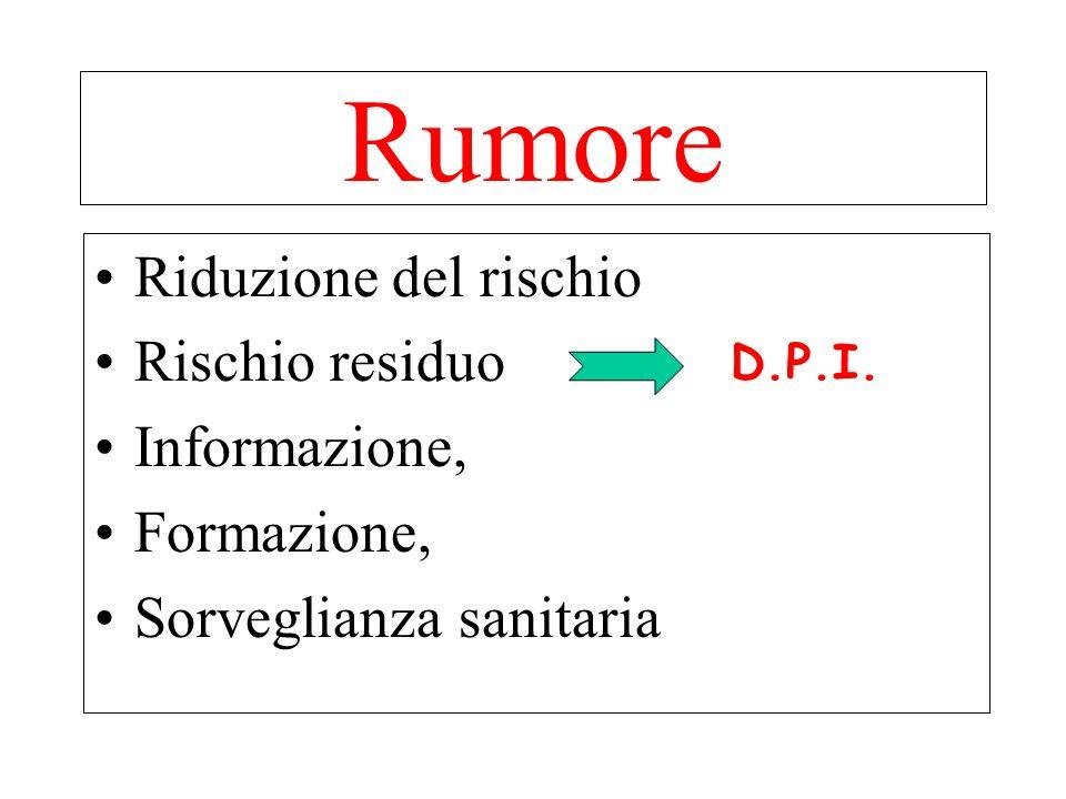 Rumore Riduzione del rischio Rischio residuo Informazione, Formazione,
