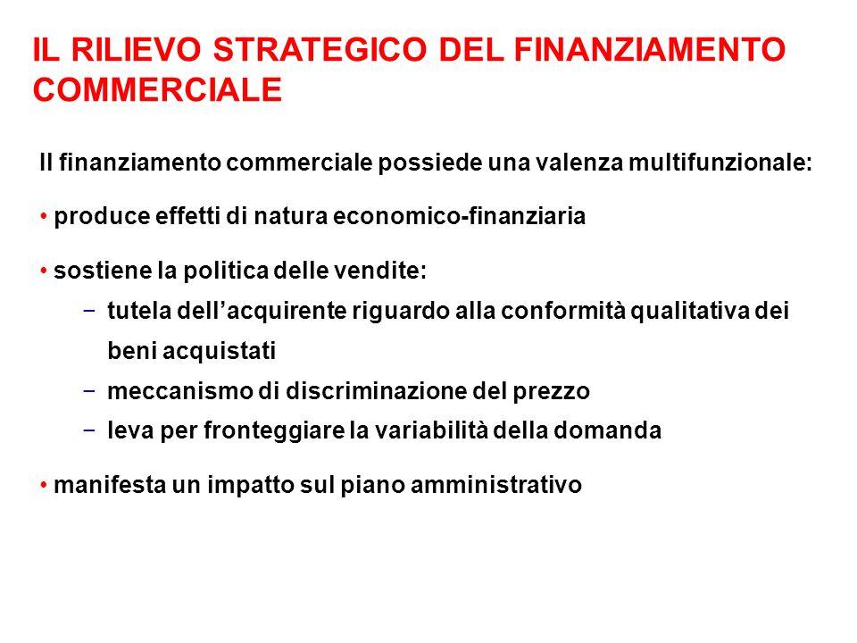 IL RILIEVO STRATEGICO DEL FINANZIAMENTO COMMERCIALE