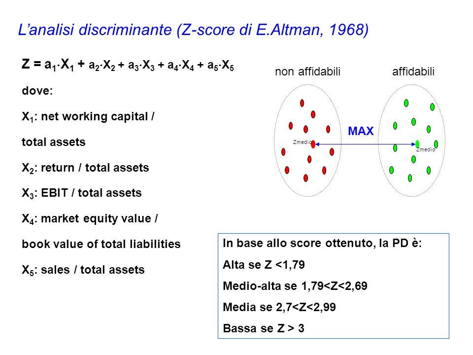 L'analisi discriminante (Z-score di E.Altman, 1968)