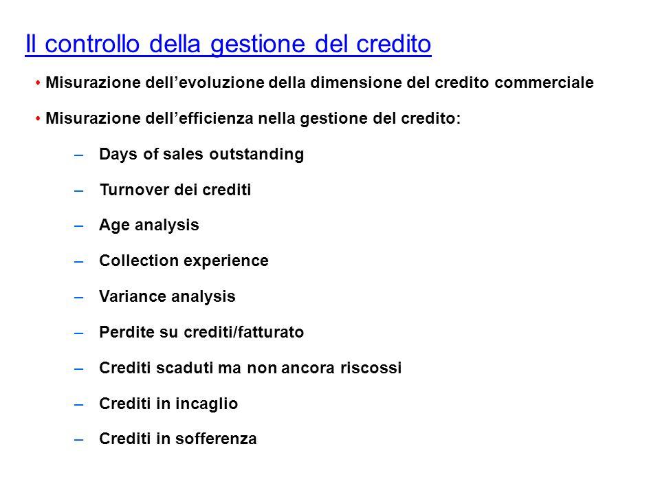 Il controllo della gestione del credito