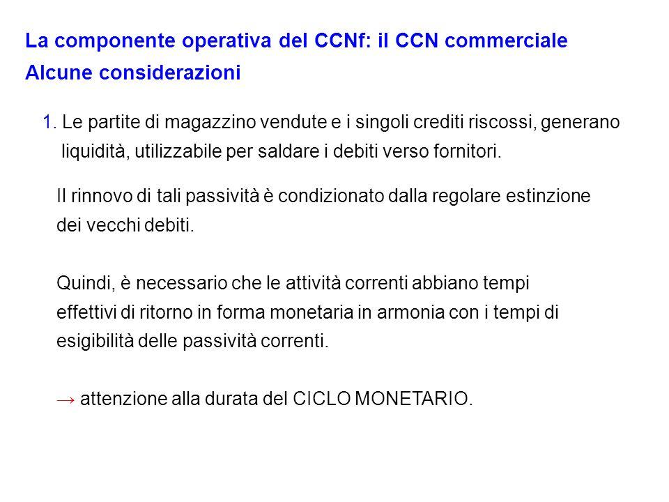La componente operativa del CCNf: il CCN commerciale