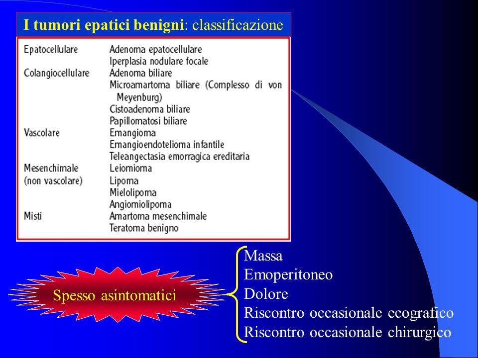 I tumori epatici benigni: classificazione