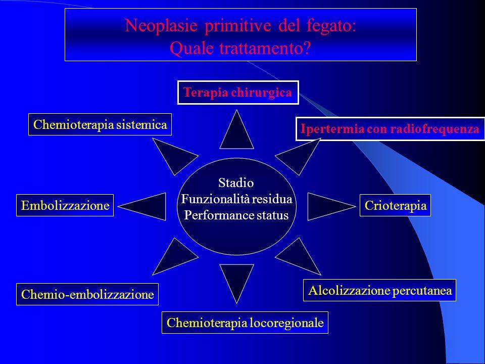Neoplasie primitive del fegato: