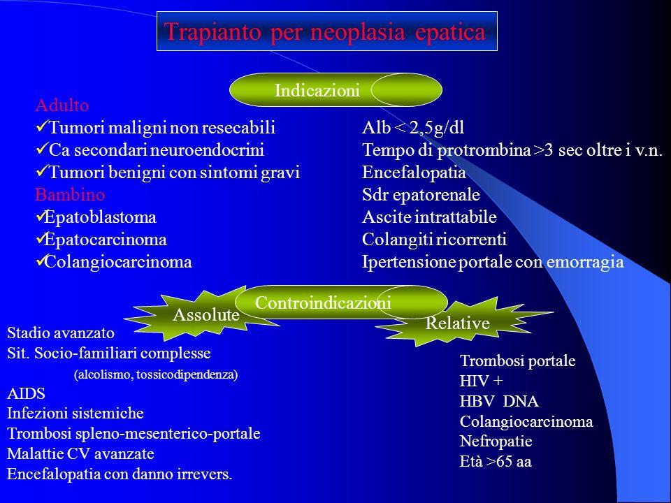Trapianto per neoplasia epatica