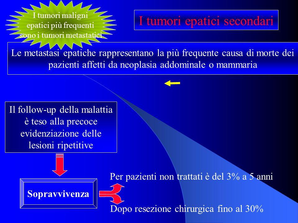 I tumori epatici secondari
