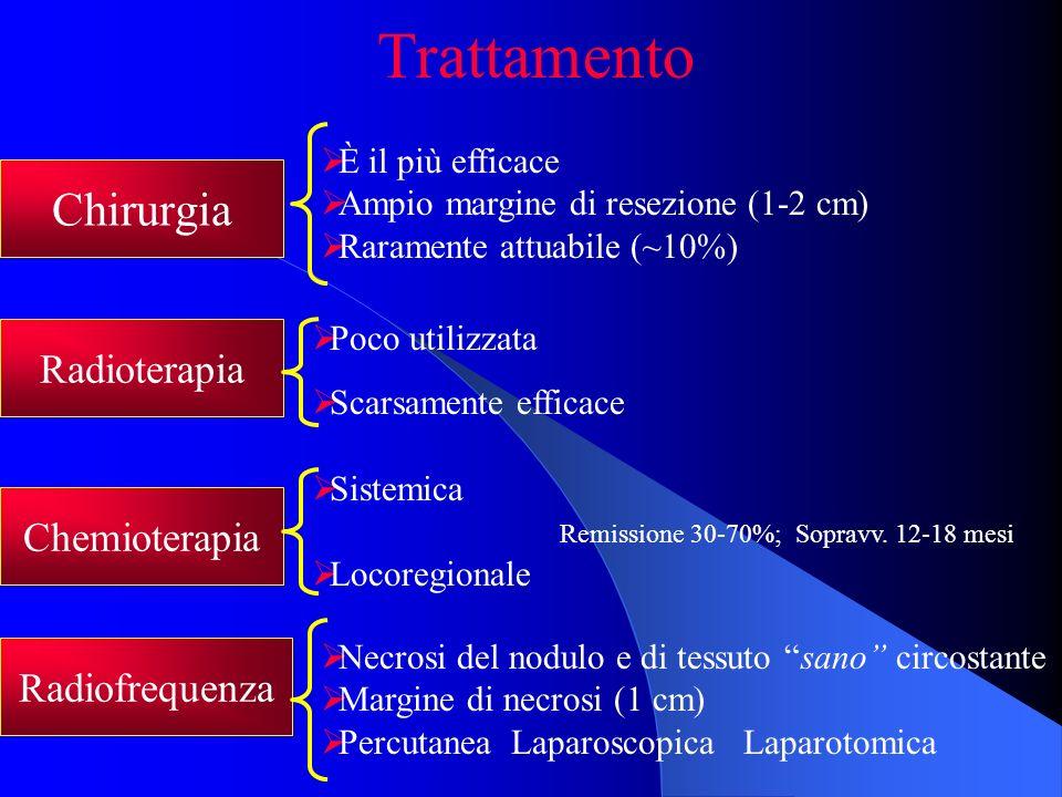 Trattamento Chirurgia Radioterapia Chemioterapia Radiofrequenza