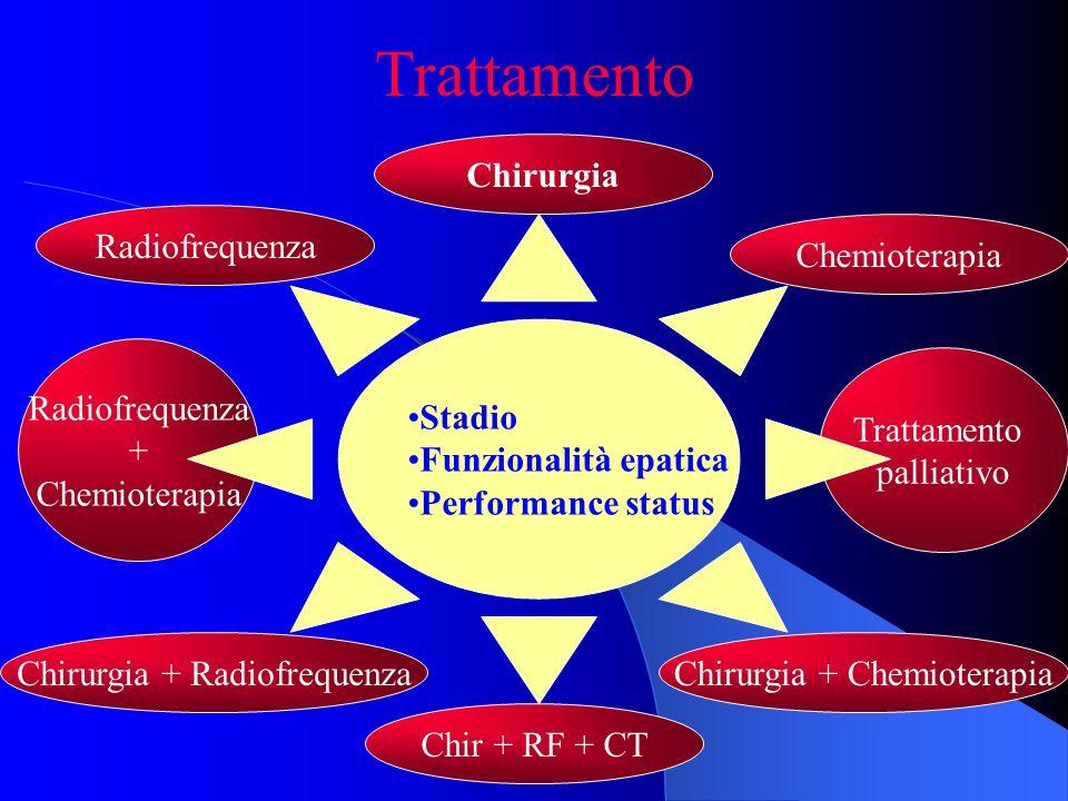 Trattamento Chirurgia Radiofrequenza Stadio Funzionalità epatica