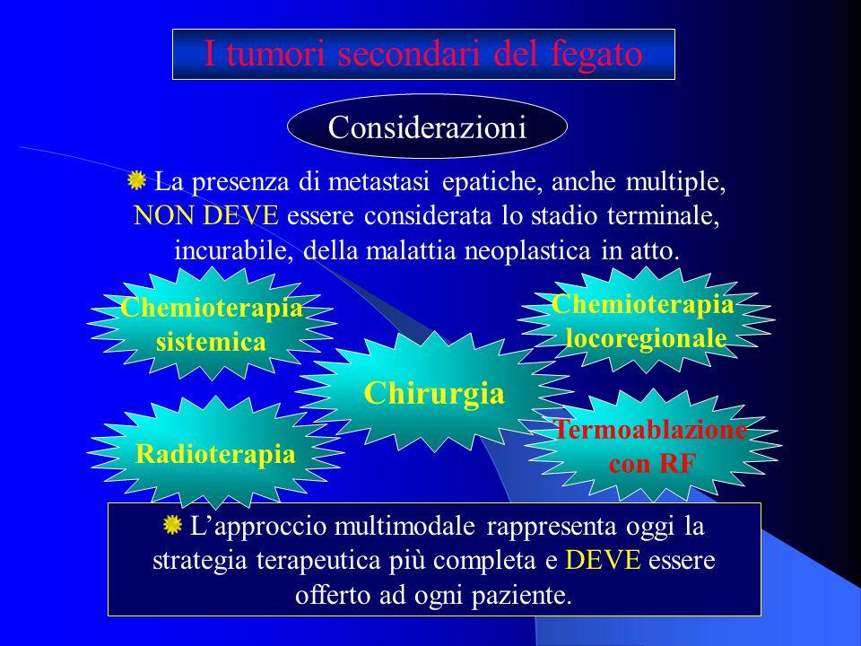 I tumori secondari del fegato