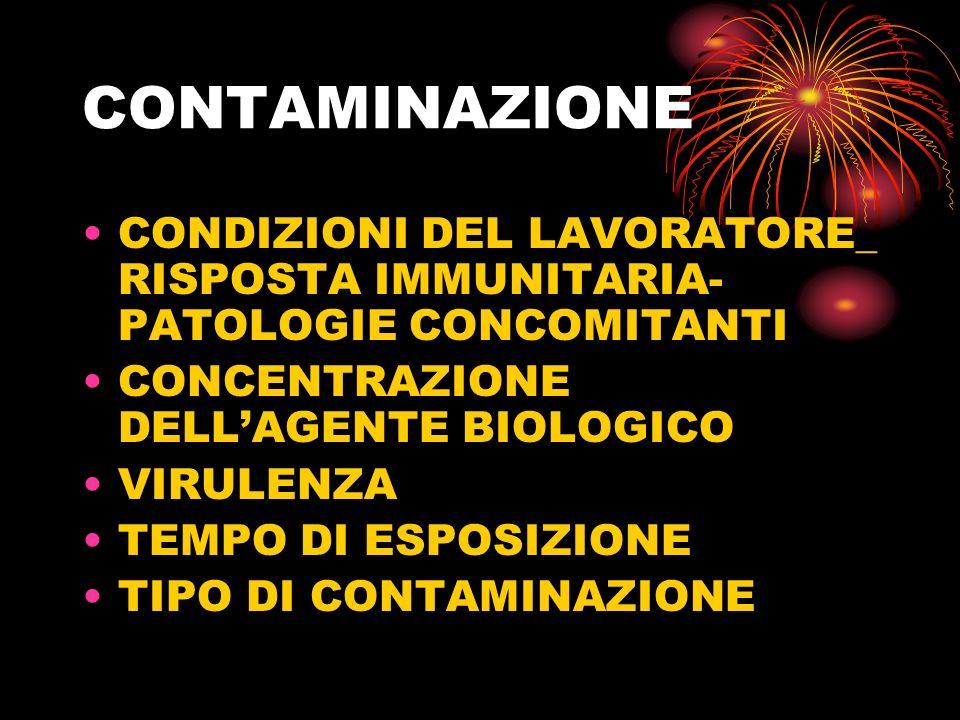 CONTAMINAZIONECONDIZIONI DEL LAVORATORE_ RISPOSTA IMMUNITARIA- PATOLOGIE CONCOMITANTI. CONCENTRAZIONE DELL'AGENTE BIOLOGICO.