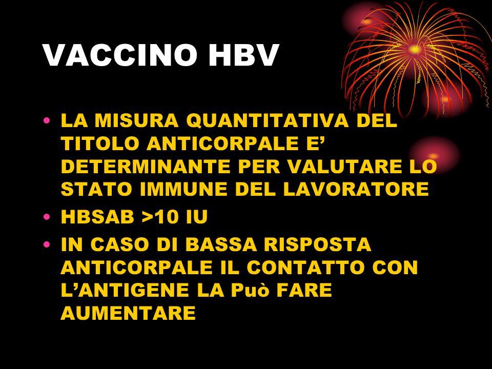 VACCINO HBV LA MISURA QUANTITATIVA DEL TITOLO ANTICORPALE E' DETERMINANTE PER VALUTARE LO STATO IMMUNE DEL LAVORATORE.