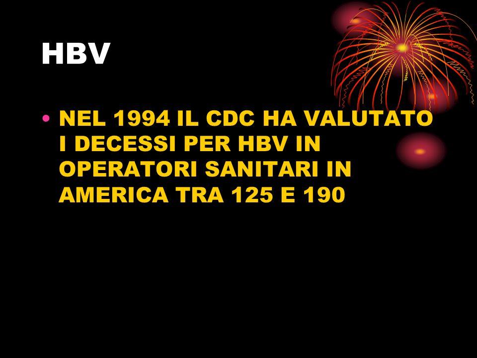 HBV NEL 1994 IL CDC HA VALUTATO I DECESSI PER HBV IN OPERATORI SANITARI IN AMERICA TRA 125 E 190