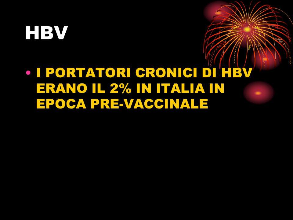 HBV I PORTATORI CRONICI DI HBV ERANO IL 2% IN ITALIA IN EPOCA PRE-VACCINALE
