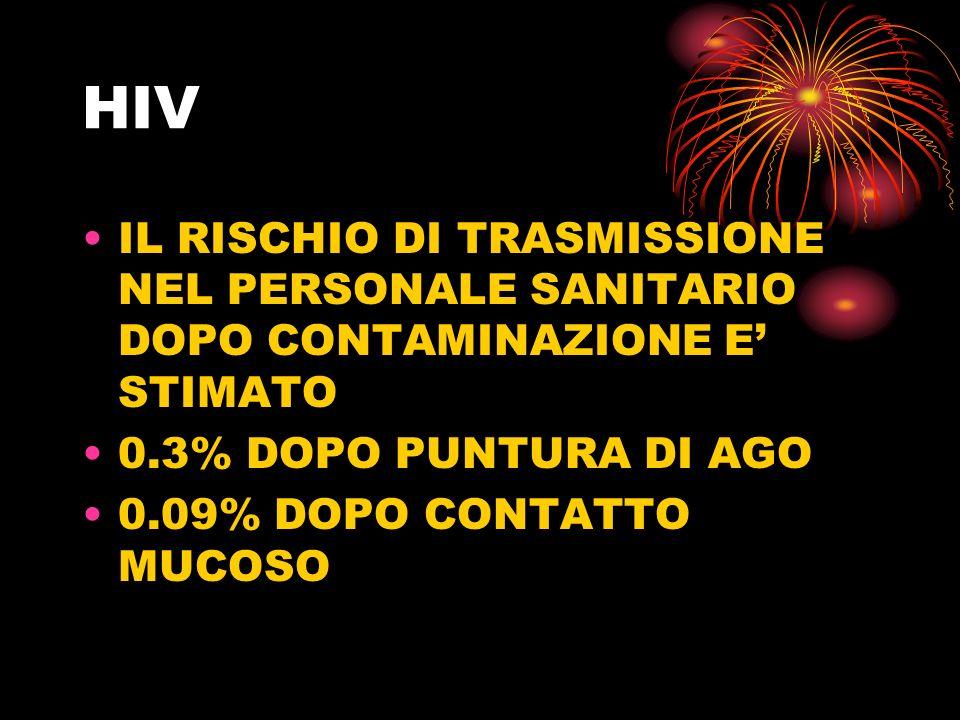HIVIL RISCHIO DI TRASMISSIONE NEL PERSONALE SANITARIO DOPO CONTAMINAZIONE E' STIMATO. 0.3% DOPO PUNTURA DI AGO.