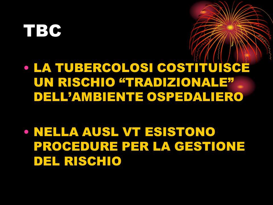TBCLA TUBERCOLOSI COSTITUISCE UN RISCHIO TRADIZIONALE DELL'AMBIENTE OSPEDALIERO.