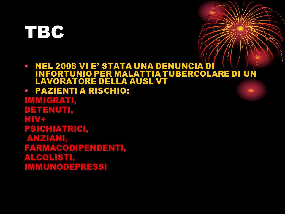 TBCNEL 2008 VI E' STATA UNA DENUNCIA DI INFORTUNIO PER MALATTIA TUBERCOLARE DI UN LAVORATORE DELLA AUSL VT.