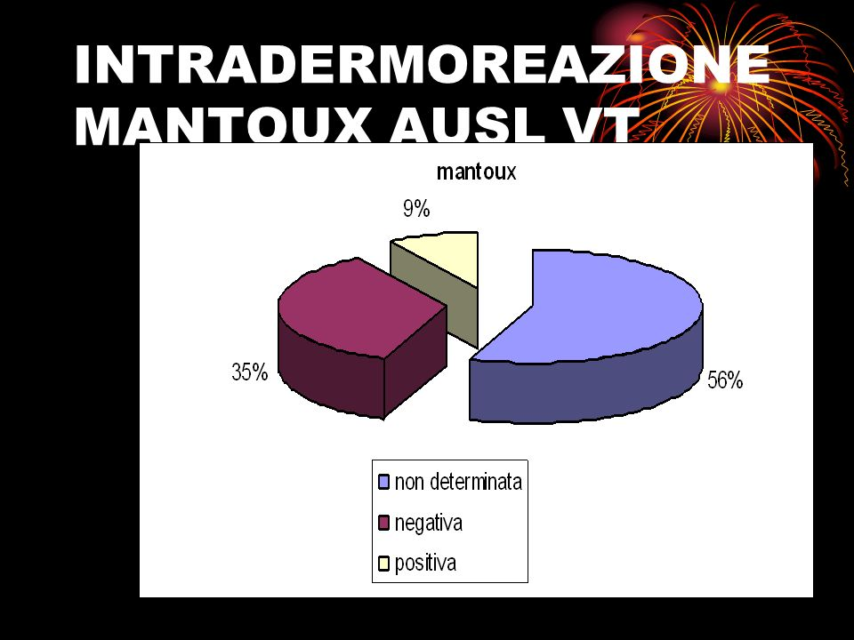 INTRADERMOREAZIONE MANTOUX AUSL VT
