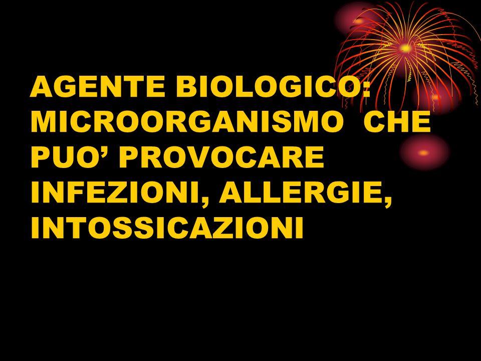 AGENTE BIOLOGICO: MICROORGANISMO CHE PUO' PROVOCARE INFEZIONI, ALLERGIE, INTOSSICAZIONI