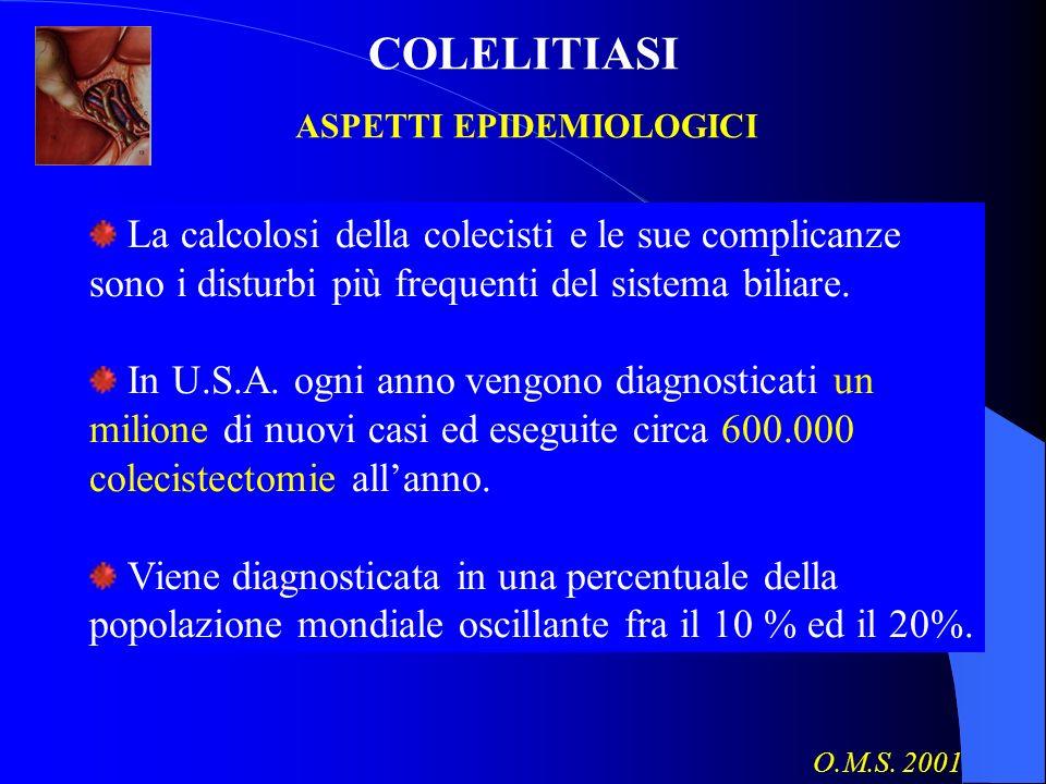 ASPETTI EPIDEMIOLOGICI