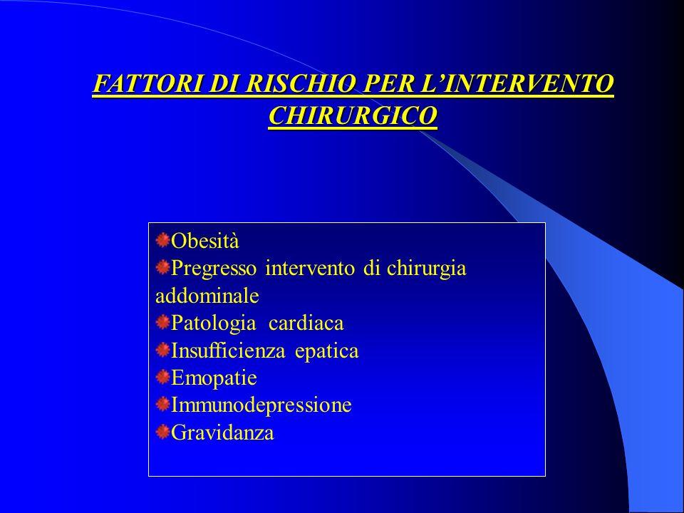 FATTORI DI RISCHIO PER L'INTERVENTO CHIRURGICO