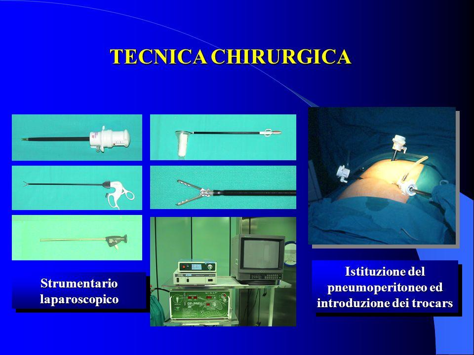 TECNICA CHIRURGICA Istituzione del pneumoperitoneo ed introduzione dei trocars.