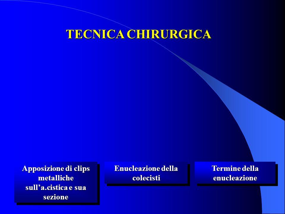 TECNICA CHIRURGICAApposizione di clips metalliche sull'a.cistica e sua sezione. Enucleazione della colecisti.