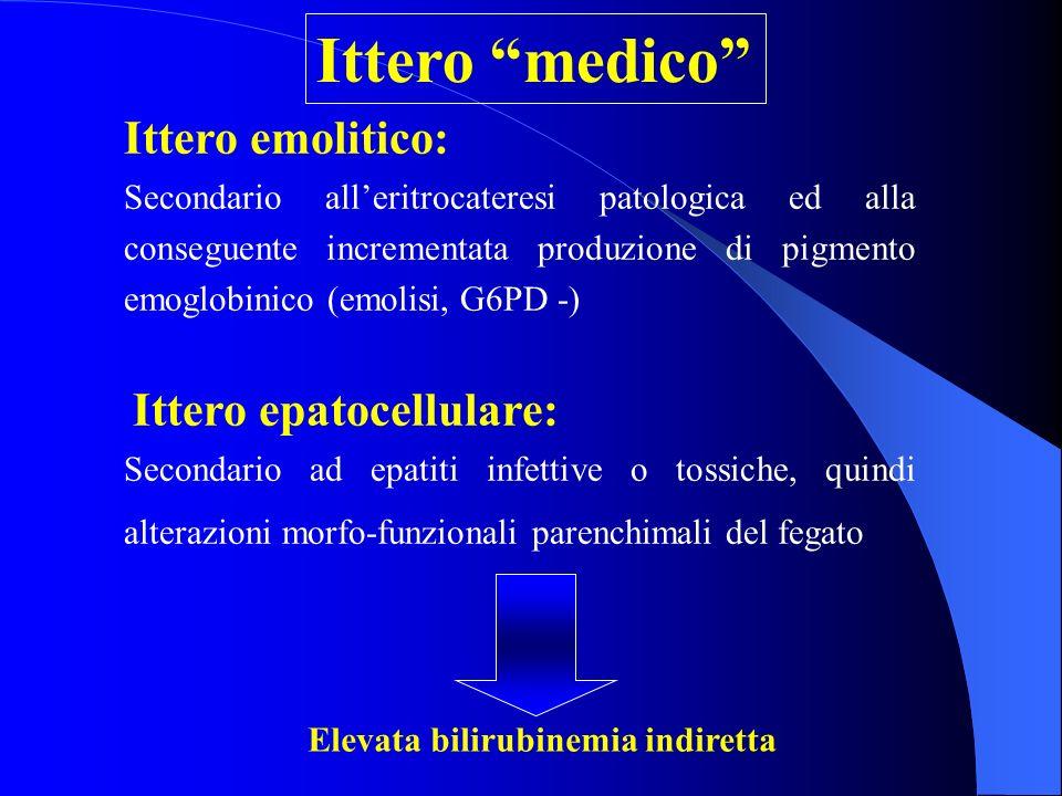 Ittero medico Ittero emolitico:
