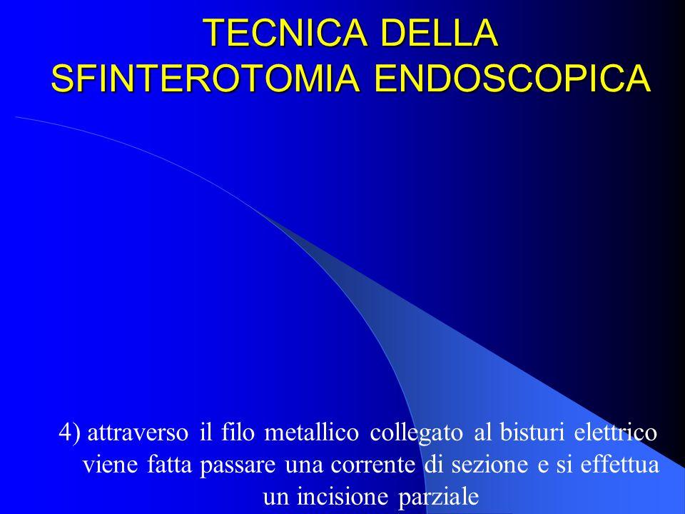 TECNICA DELLA SFINTEROTOMIA ENDOSCOPICA