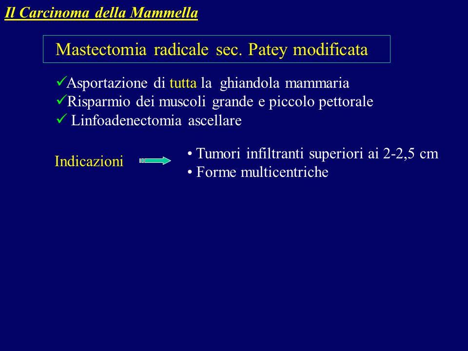 Mastectomia radicale sec. Patey modificata