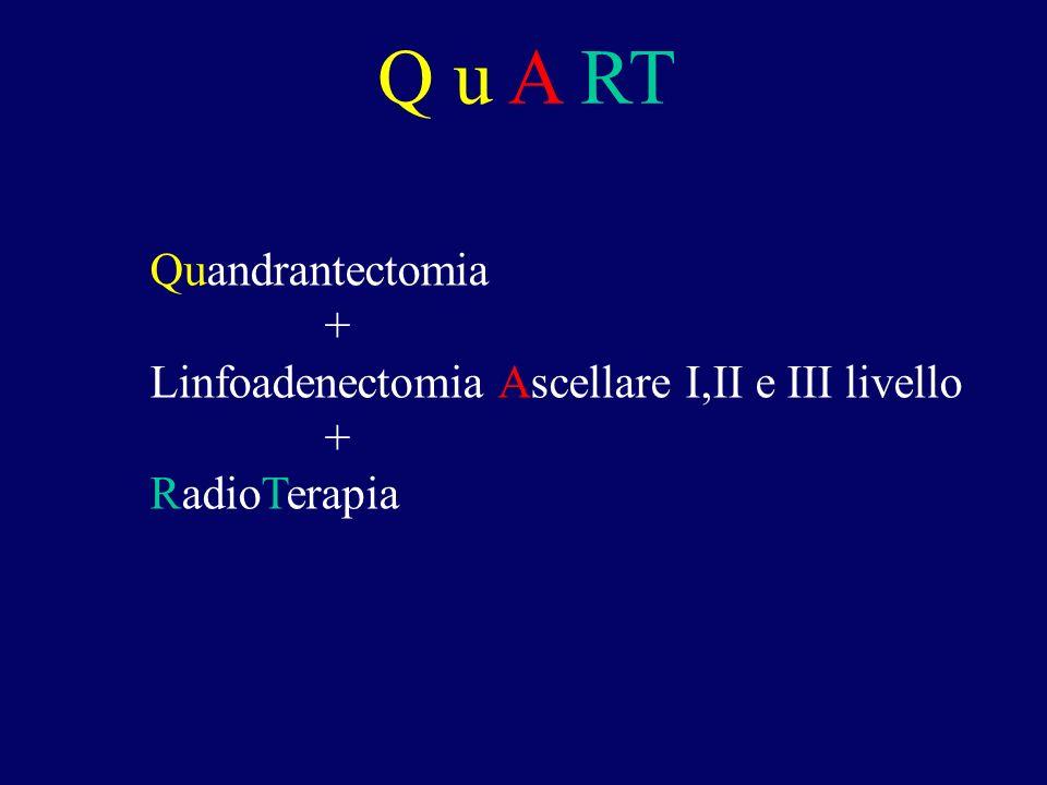 Q u A RT Quandrantectomia +