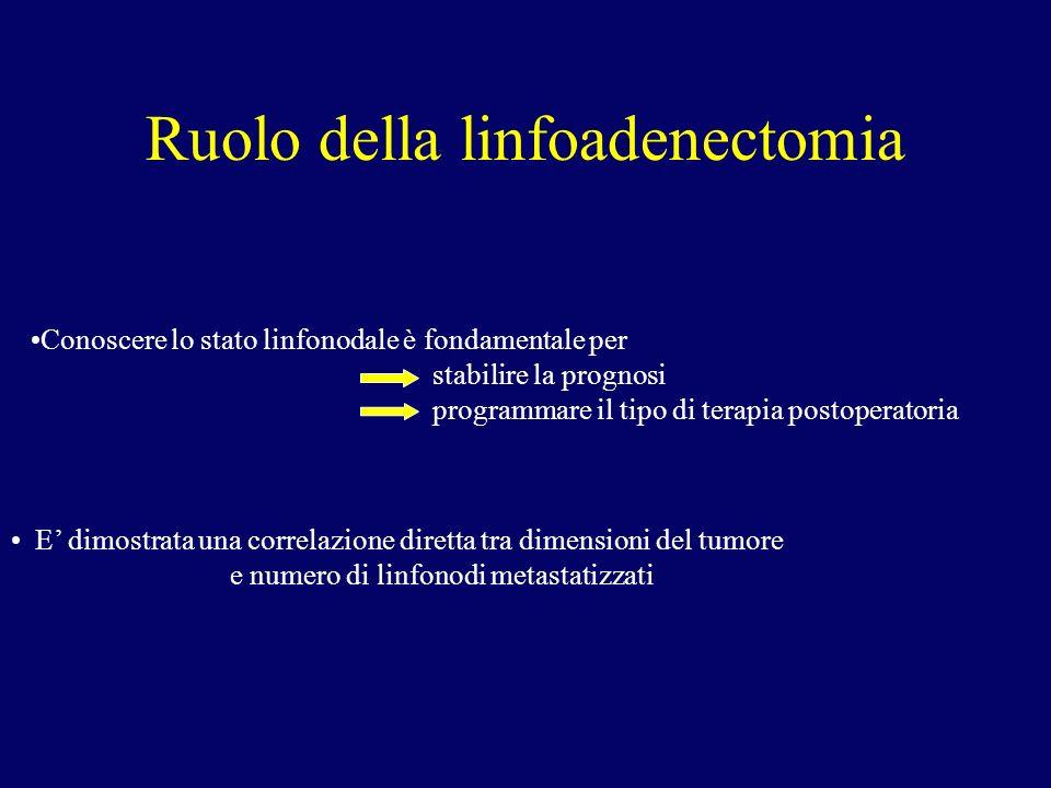 Ruolo della linfoadenectomia