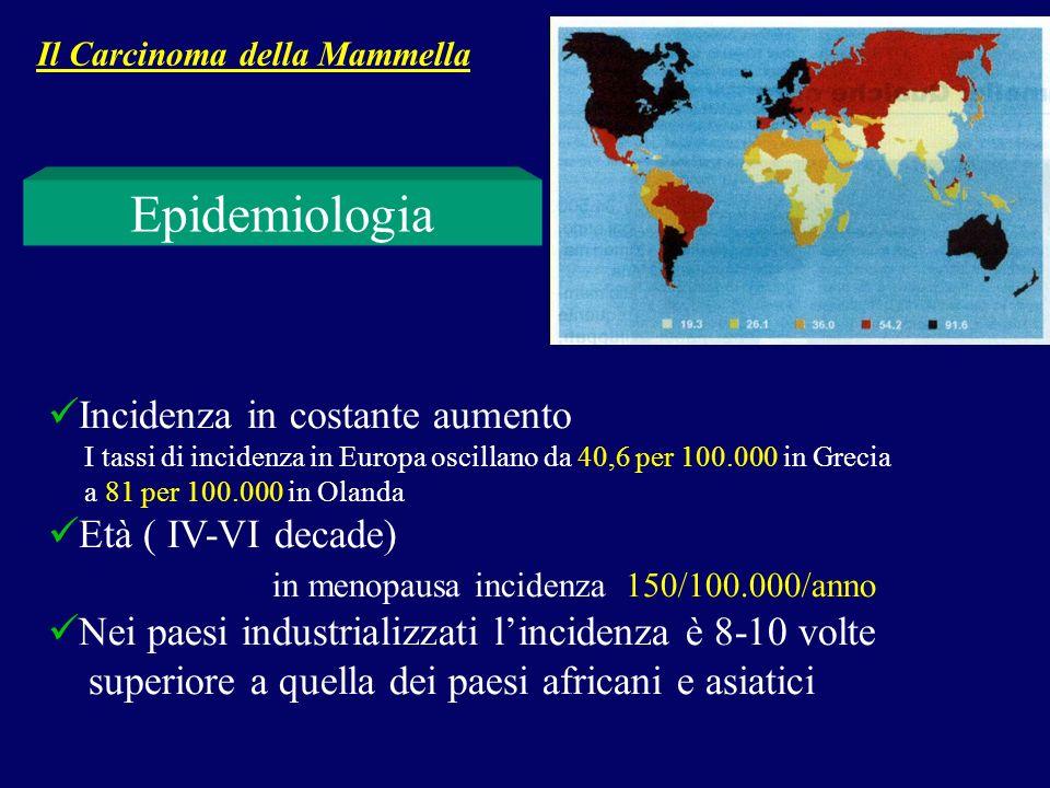 Epidemiologia Incidenza in costante aumento Età ( IV-VI decade)