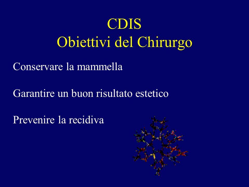 CDIS Obiettivi del Chirurgo