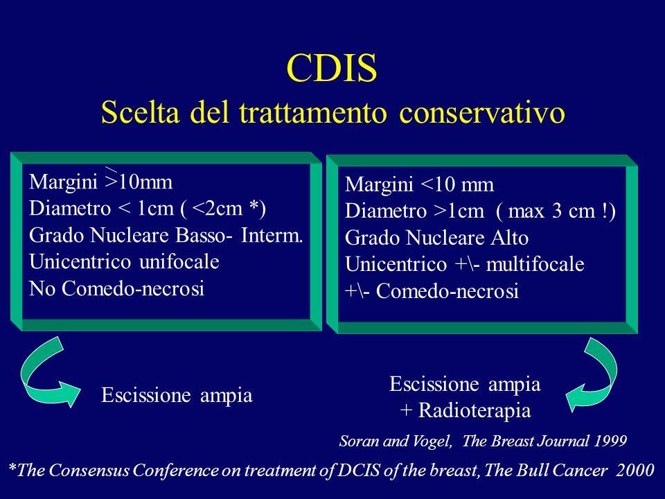CDIS Scelta del trattamento conservativo