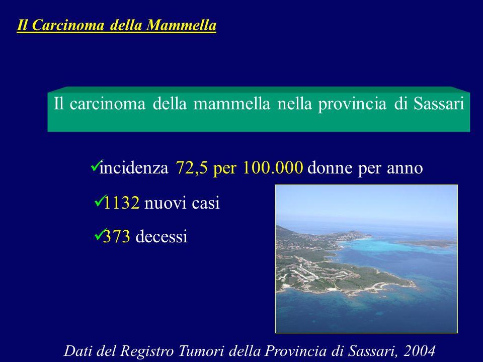 Il carcinoma della mammella nella provincia di Sassari