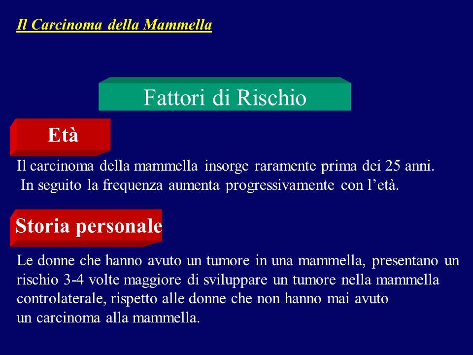 Fattori di Rischio Età Storia personale Il Carcinoma della Mammella