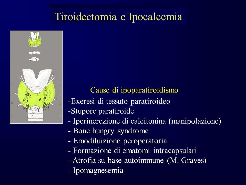 Tiroidectomia e Ipocalcemia