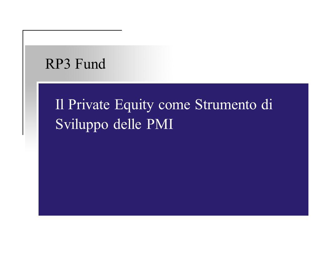 Il Private Equity come Strumento di Sviluppo delle PMI