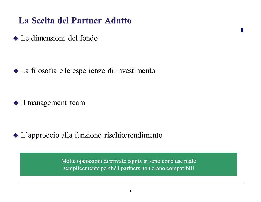 La Scelta del Partner Adatto