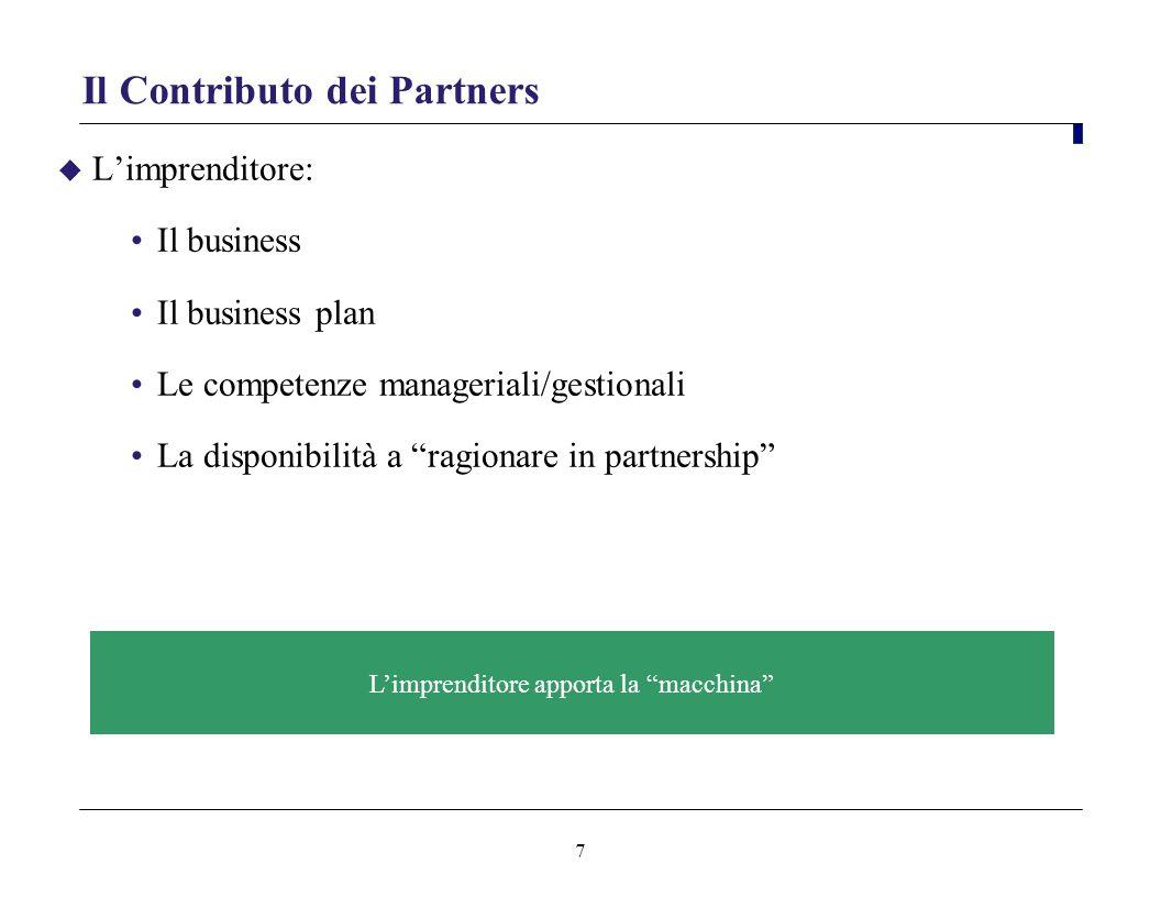 Il Contributo dei Partners