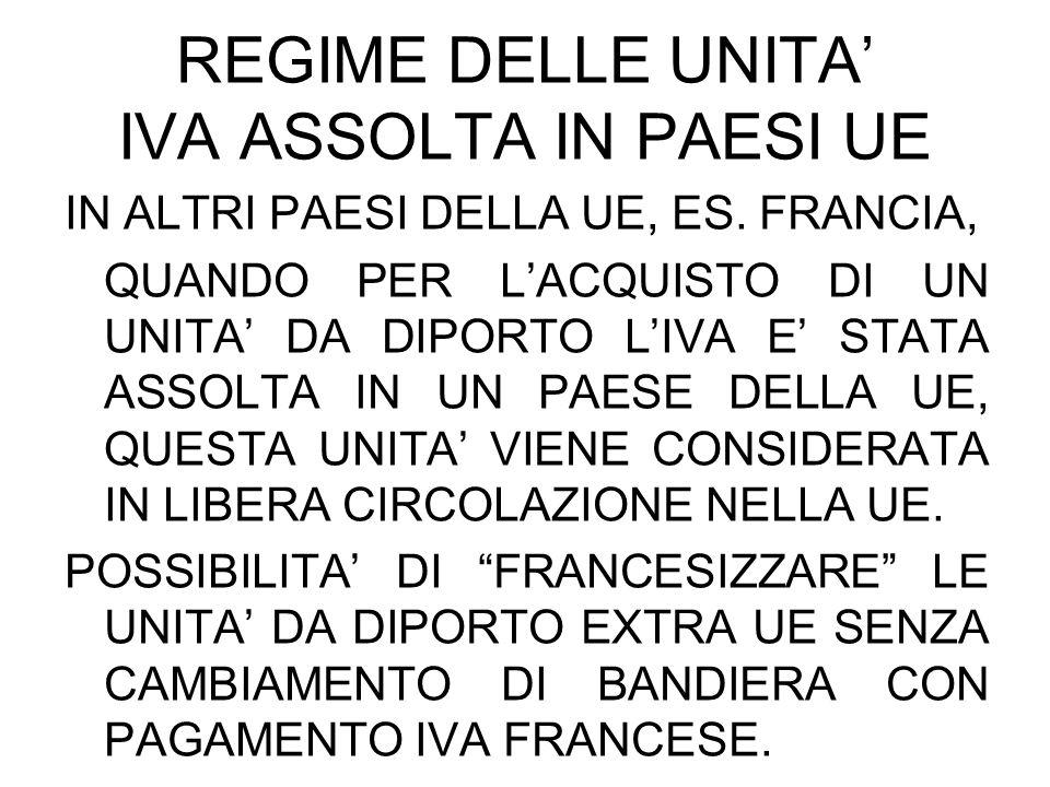 REGIME DELLE UNITA' IVA ASSOLTA IN PAESI UE