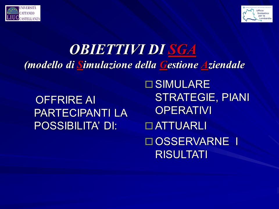 OBIETTIVI DI SGA (modello di Simulazione della Gestione Aziendale