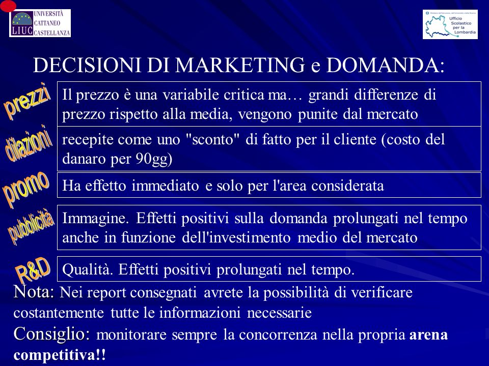 DECISIONI DI MARKETING e DOMANDA: