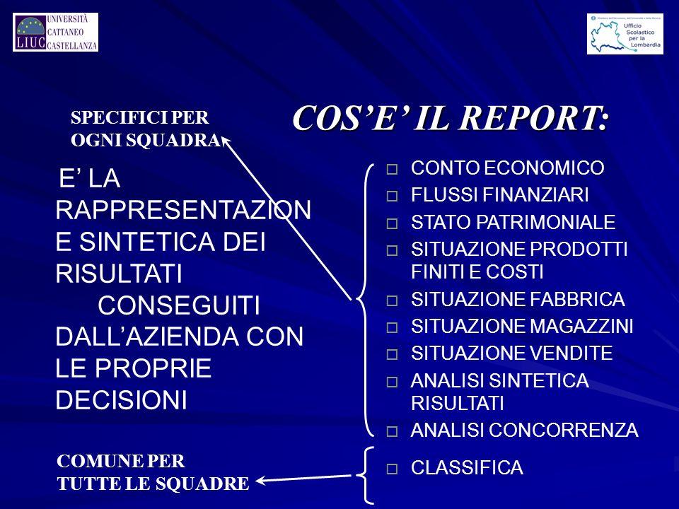 COS'E' IL REPORT: SPECIFICI PER. OGNI SQUADRA. CONTO ECONOMICO. FLUSSI FINANZIARI. STATO PATRIMONIALE.