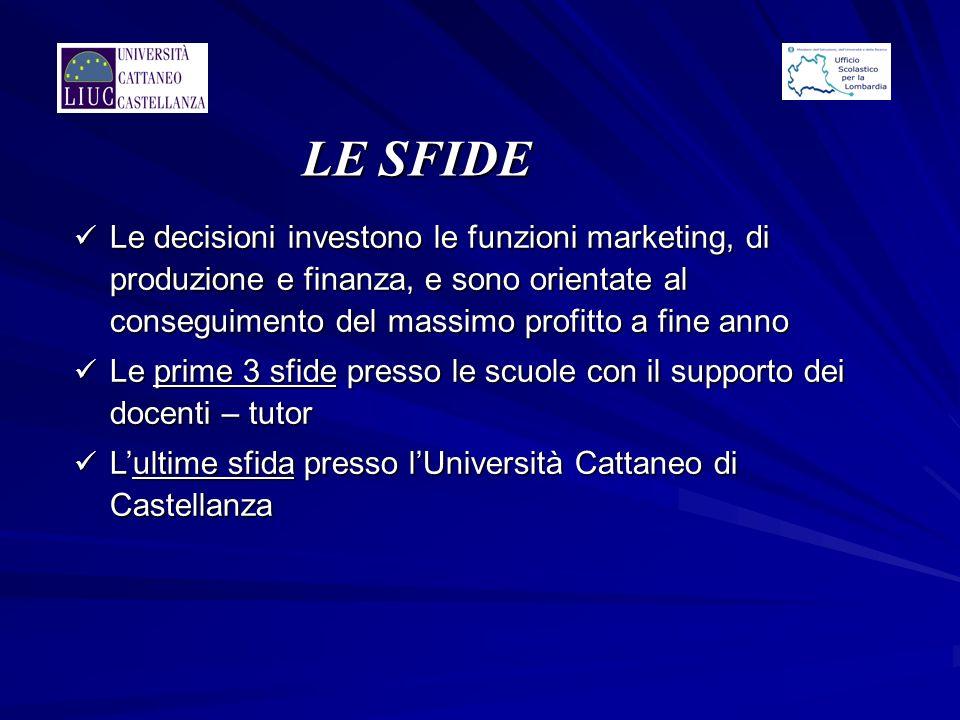 LE SFIDE Le decisioni investono le funzioni marketing, di produzione e finanza, e sono orientate al conseguimento del massimo profitto a fine anno.