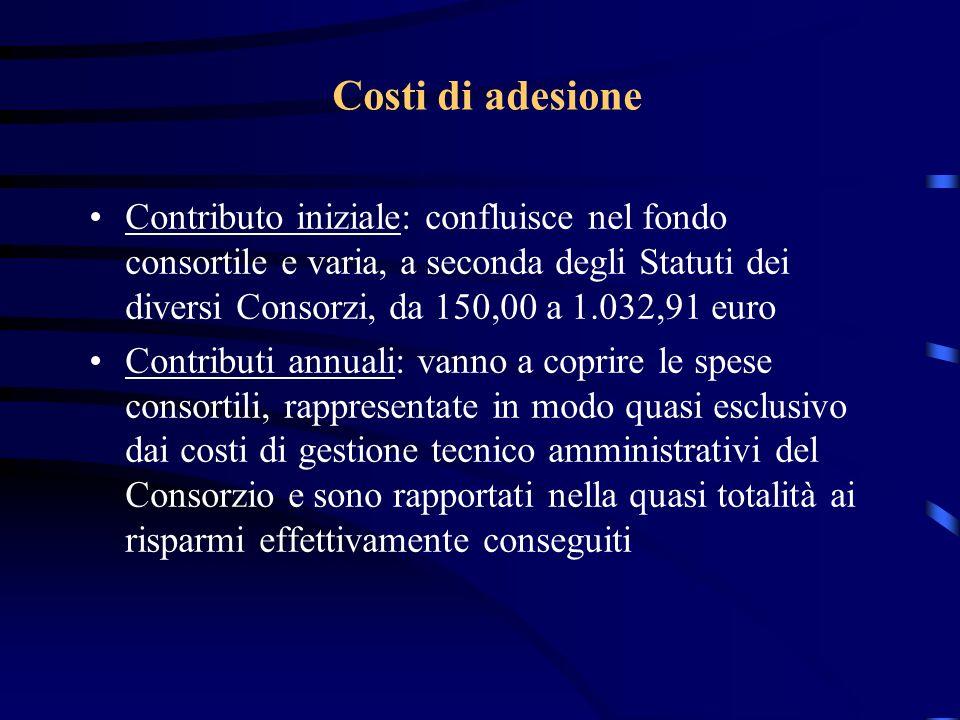 Costi di adesione