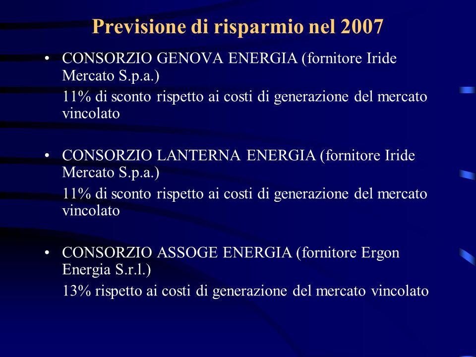 Previsione di risparmio nel 2007